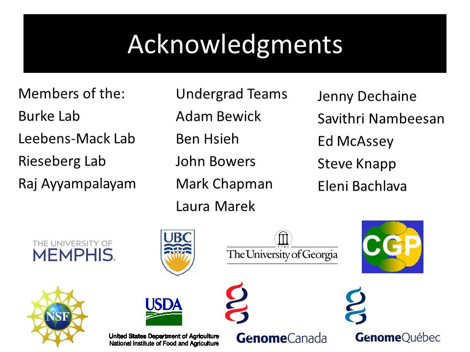 Members of the: Burke Lab Leebens-Mack Lab Rieseberg Lab Raj Ayyampalayam Undergrad Teams Adam Bewick Ben Hsieh John Bowers Mark Chapman Laura Marek J