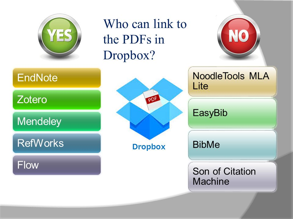 EndNoteZoteroMendeleyRefWorksFlow Who can link to the PDFs in Dropbox.