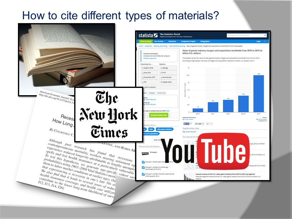 How to cite different types of materials?