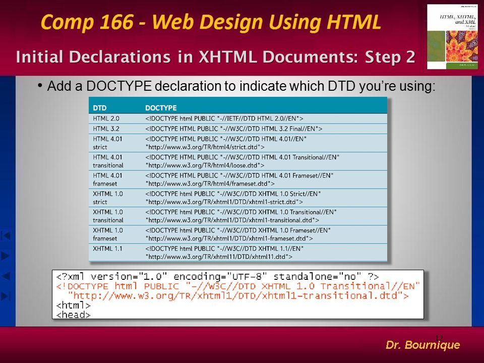12 Add a DOCTYPE declaration to indicate which DTD you're using: Initial Declarations in XHTML Documents: Step 2