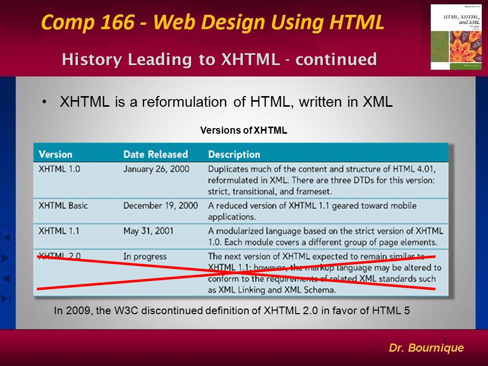 2 History Leading to XHTML - continued XHTML is a reformulation of HTML, written in XML Versions of XHTML In 2009, the W3C discontinued definition of