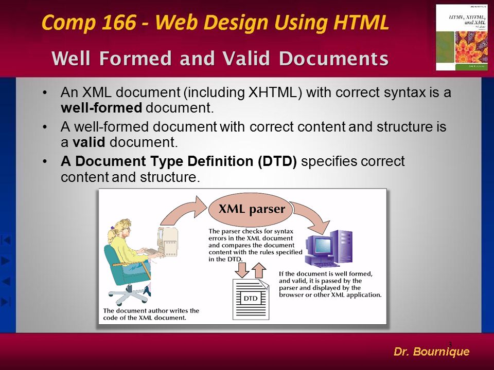 4 3 DTDs Are Associated with XHTML 1.0 -Transitional supports many of the presentational features of HTML, including the deprecated elements and attributes.