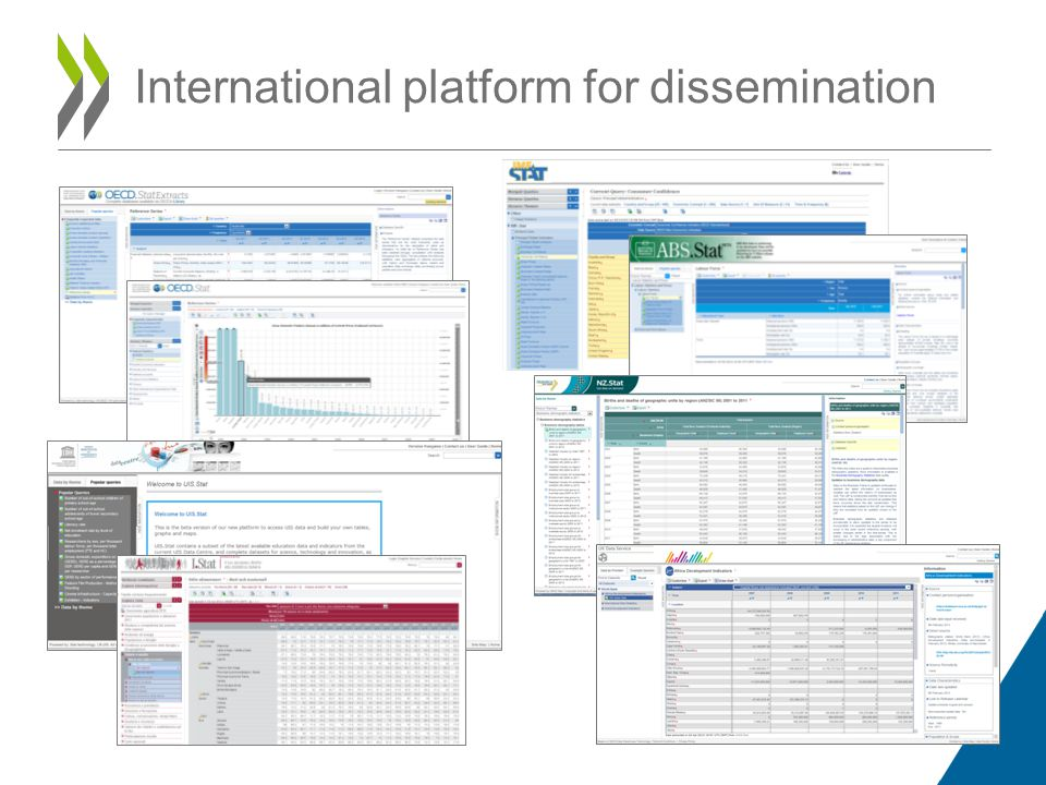 International platform for dissemination