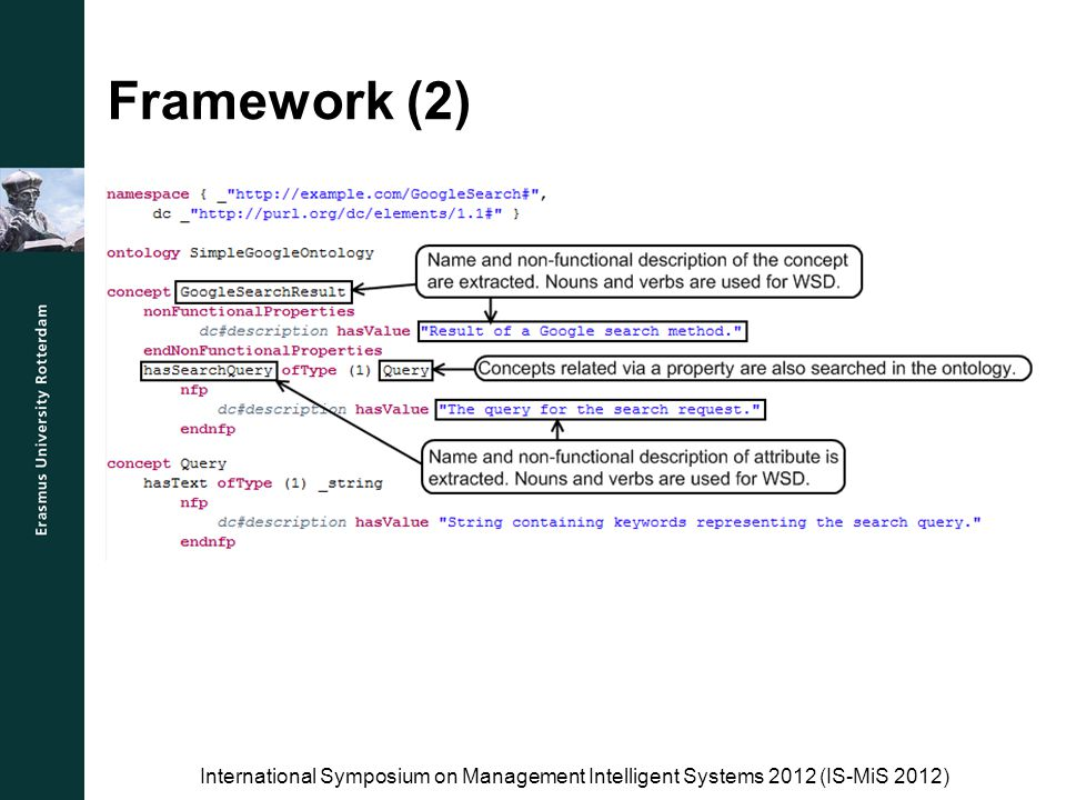 Framework (3) Service Reading: –WSMO, WSMO-Lite, and OWL-S descriptions assumed –NLP: Parsing description using language-specific parser Tokenization Part-of-Speech tagging Word Sense Disambiguation: –Words can have multiple meanings –We disambiguate senses using the SSI algorithm and a semantic lexicon (e.g., WordNet): Find monosemous words to establish context Based on context, iteratively disambiguate the least ambiguous word Calculate pair-wise context sense similarities using a semantic distance measure (e.g., Jiang & Conrath) International Symposium on Management Intelligent Systems 2012 (IS-MiS 2012)