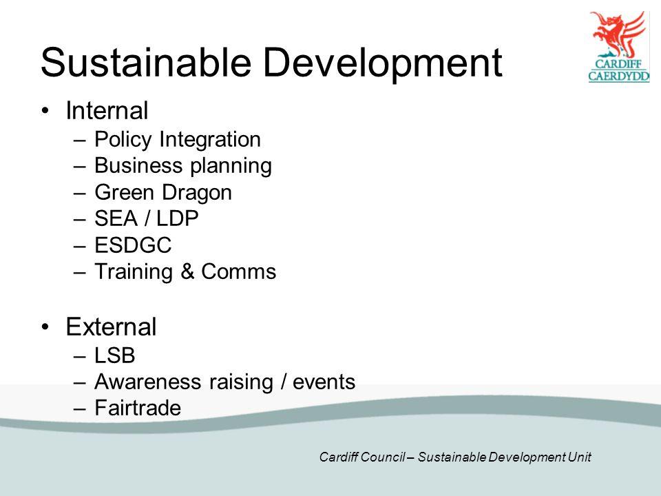 Cardiff Council – Sustainable Development Unit Sustainable Development Internal –Policy Integration –Business planning –Green Dragon –SEA / LDP –ESDGC –Training & Comms External –LSB –Awareness raising / events –Fairtrade