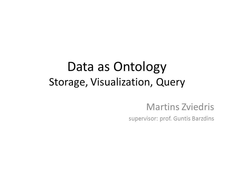 Data as Ontology Storage, Visualization, Query Martins Zviedris supervisor: prof. Guntis Barzdins