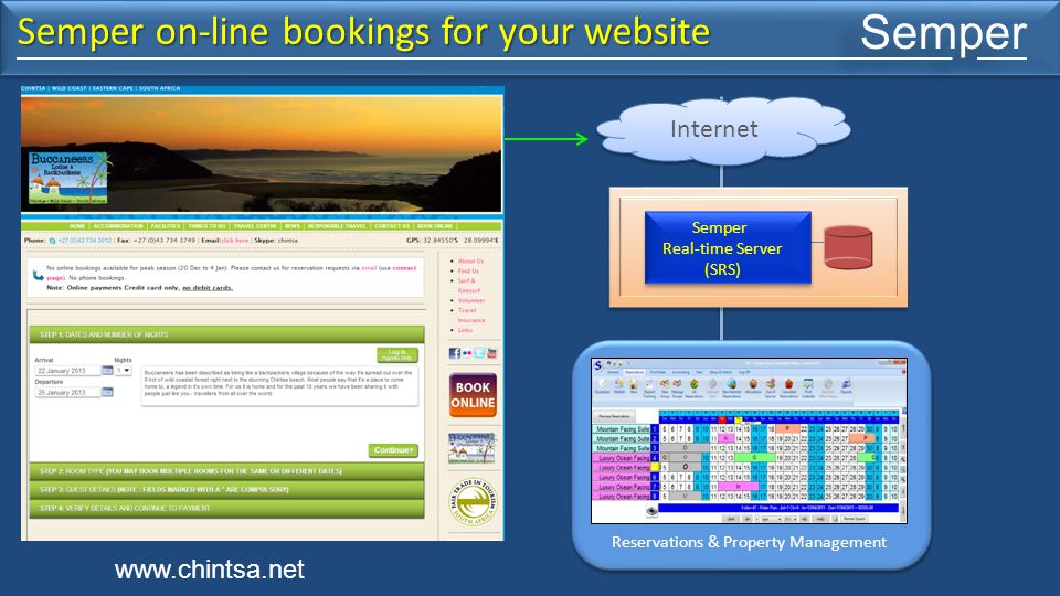 Semper Internet Semper Real-time Server (SRS) Semper Real-time Server (SRS) Reservations & Property Management www.chintsa.net Semper on-line bookings for your website