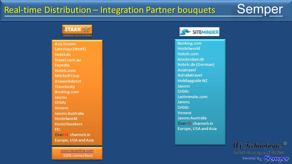 Semper Real-time Distribution – Integration Partner bouquets Asia Rooms Latestays (Wotif) Hotel.de Travel.com.au Expedia Hotels.com Mitchell Corp Asiawebdirect Travelocity Booking.com Jasons Orbitz Venere Jasons Australia Hostelworld Hostel bookers Etc Over 61 channels in Europe, USA and Asia Asia Rooms Latestays (Wotif) Hotel.de Travel.com.au Expedia Hotels.com Mitchell Corp Asiawebdirect Travelocity Booking.com Jasons Orbitz Venere Jasons Australia Hostelworld Hostel bookers Etc Over 61 channels in Europe, USA and Asia Booking.com Hostelworld Hotels.com Amsterdam30 Hotels.de (German) Asiatravel Astraliatravel Holidayguide NZ Jasons Orbitz Lastminute.com Jasons Orbitz Venere Jasons Australia Over 80 channels in Europe, USA and Asia Booking.com Hostelworld Hotels.com Amsterdam30 Hotels.de (German) Asiatravel Astraliatravel Holidayguide NZ Jasons Orbitz Lastminute.com Jasons Orbitz Venere Jasons Australia Over 80 channels in Europe, USA and Asia www.reconline.com (GDS connection) www.reconline.com (GDS connection)