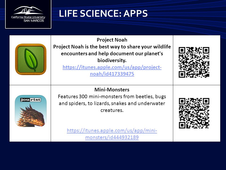 LIFE SCIENCE: APPS Project Noah Project Noah is the best way to share your wildlife encounters and help document our planet's biodiversity. https://it