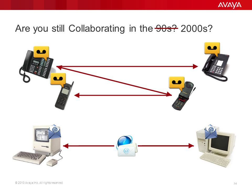 © 2013 Avaya Inc. All rights reserved. 14 Are you still Collaborating in the 90s? 2000s?