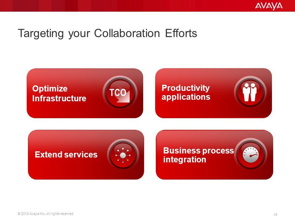 © 2013 Avaya Inc. All rights reserved. 18 Targeting your Collaboration Efforts efficiencytimeliness substance business value desktop integration mobil