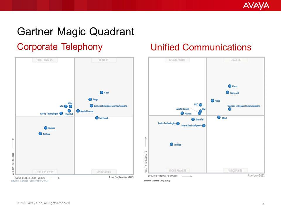 © 2013 Avaya Inc. All rights reserved. 3 Gartner Magic Quadrant Corporate Telephony Unified Communications