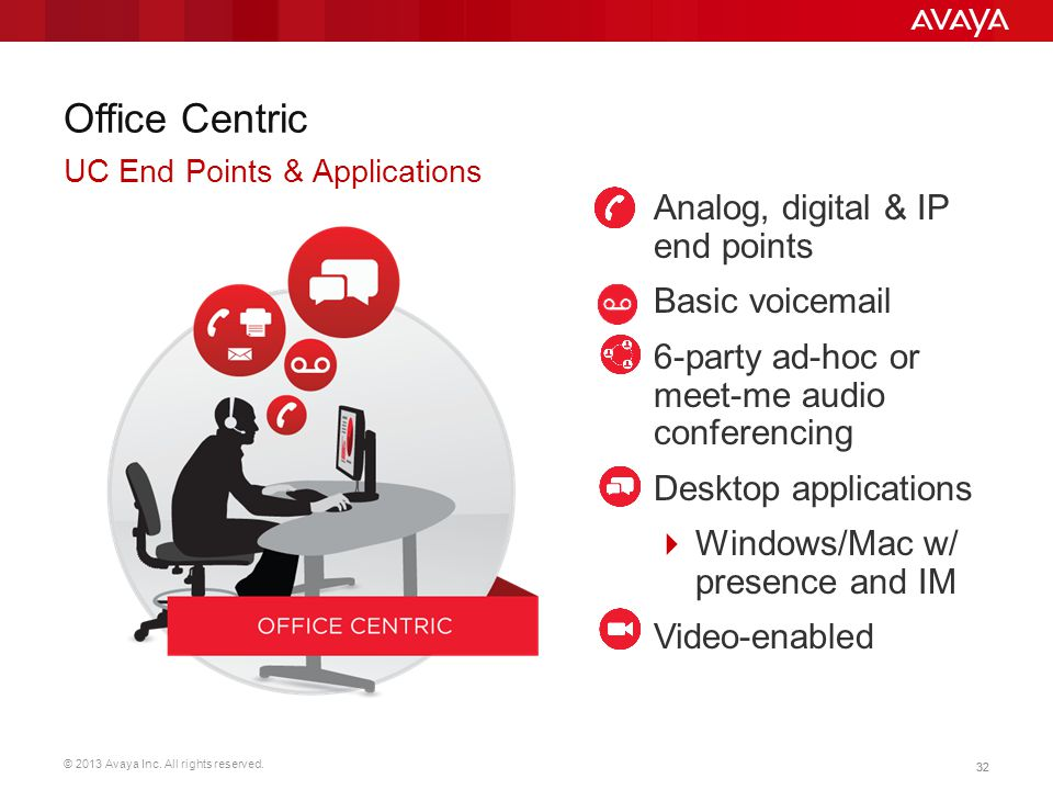 © 2013 Avaya Inc. All rights reserved. 32 Office Centric Analog, digital & IP end points Basic voicemail 6-party ad-hoc or meet-me audio conferencing
