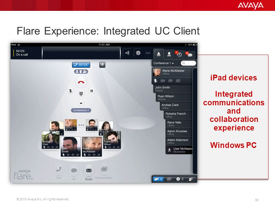 © 2013 Avaya Inc. All rights reserved. 38 Integrated communications and collaboration experience Flare Experience: Integrated UC Client iPad devices W
