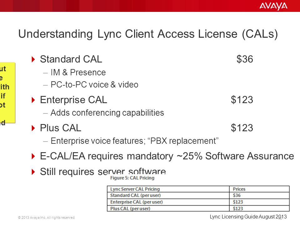 © 2013 Avaya Inc. All rights reserved. 45 Hidden, but should be reviewed with customer if they do not clearly understand Lync Licensing Guide August 2
