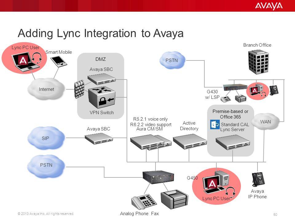 © 2013 Avaya Inc. All rights reserved. 50 Premise-based or Office 365 DMZ Active Directory Adding Lync Integration to Avaya Lync Server Avaya IP Phone
