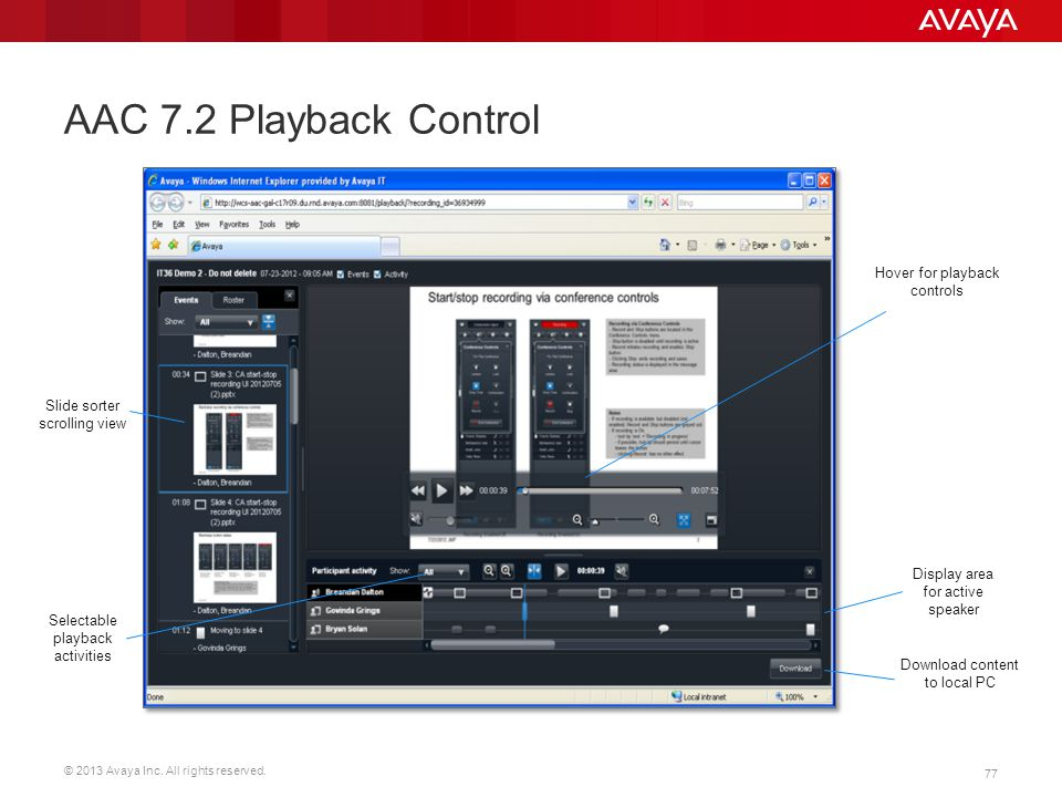 © 2013 Avaya Inc. All rights reserved. 77 AAC 7.2 Playback Control Hover for playback controls Display area for active speaker Download content to loc