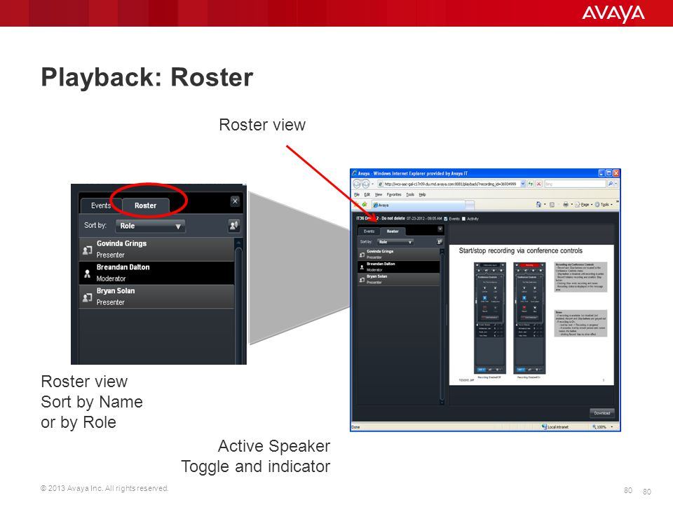 © 2013 Avaya Inc. All rights reserved. 80 Roster view Sort by Name or by Role Playback: Roster Active Speaker Toggle and indicator