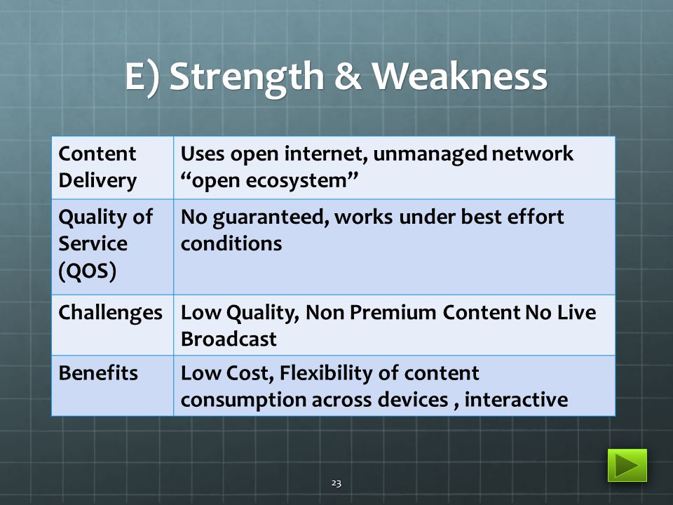 E) Strength & Weakness Content Delivery Uses open internet, unmanaged network open ecosystem Quality of Service (QOS) No guaranteed, works under best effort conditions ChallengesLow Quality, Non Premium Content No Live Broadcast BenefitsLow Cost, Flexibility of content consumption across devices, interactive 23