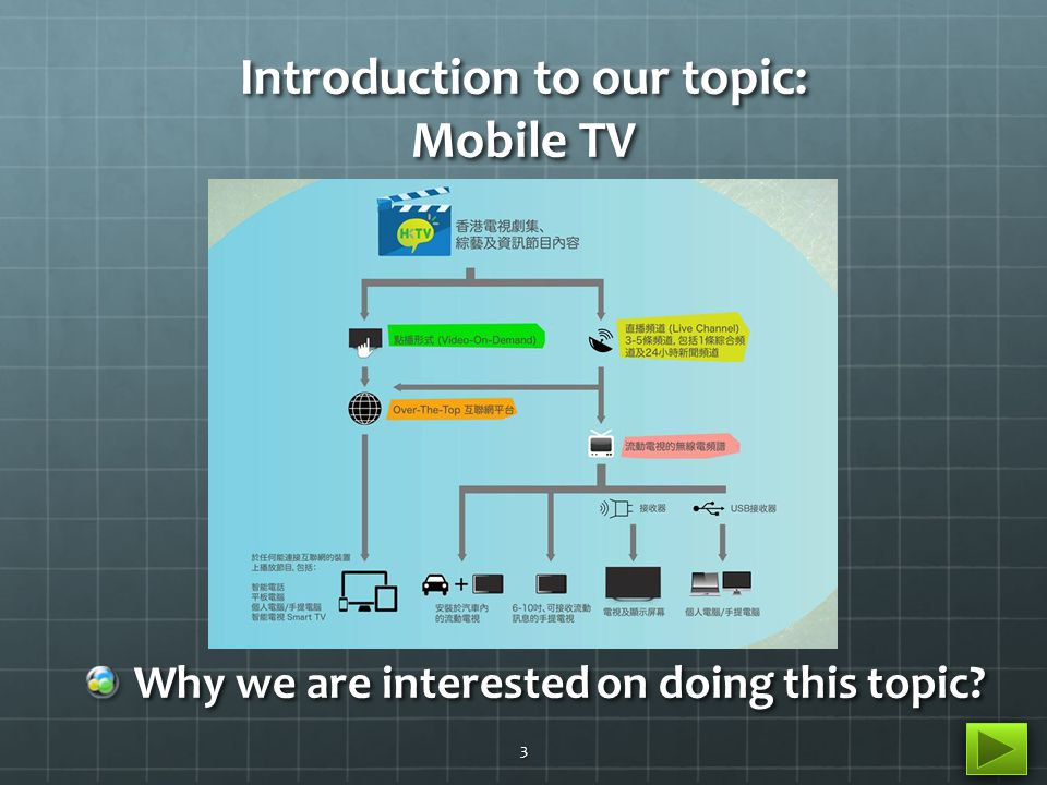 Background Information on Mobile TV There are 4 possible techniques that operate the Mobile TV They are: I)OTT II)CMMD III)DTMB IV)DVB 4