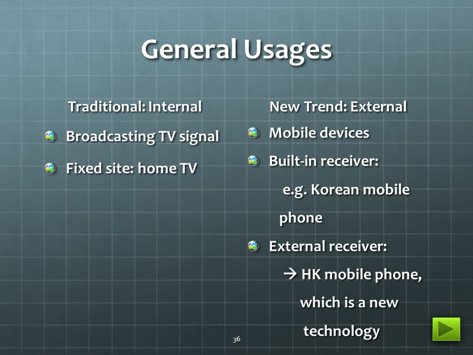 General Usages Traditional: Internal Broadcasting TV signal Fixed site: home TV New Trend: External Mobile devices Built-in receiver: e.g.