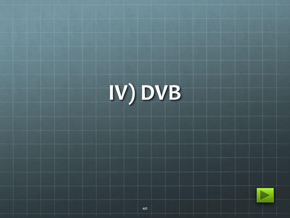 DVB – component Digital Video Broadcasting (DVB)Digital Video Broadcasting (DVB) is a suite of internationally accepted open standards for digital televisionis a suite of internationally accepted open standards for digital television It suits for TV and Mobile TV transmissionIt suits for TV and Mobile TV transmission 41
