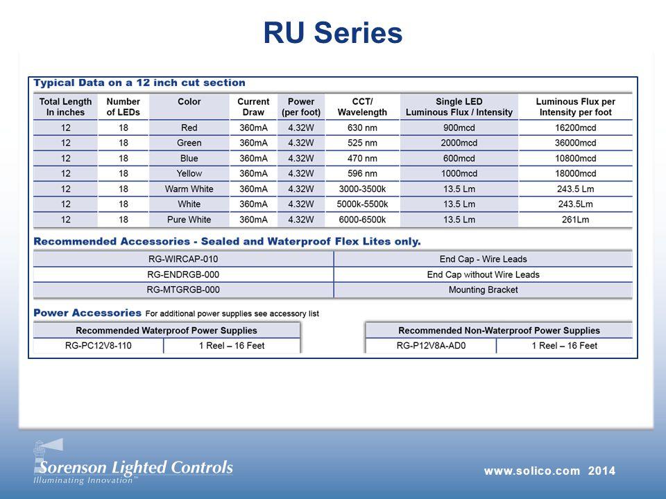 www.solico.com 2014 RU Series