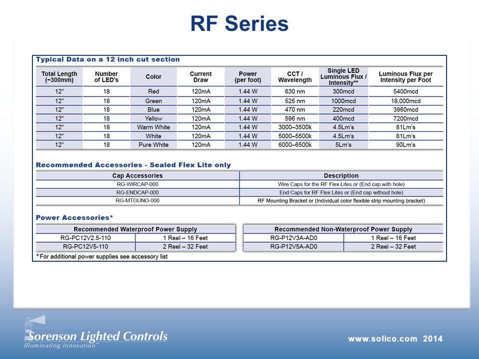 www.solico.com 2014 RF Series