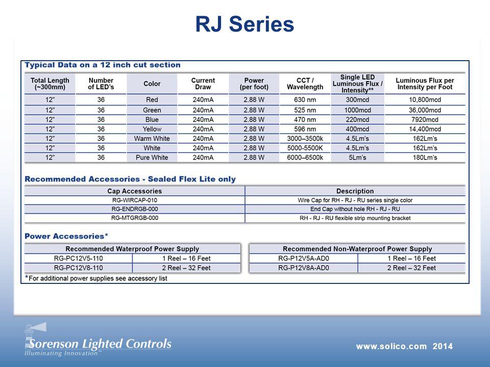 www.solico.com 2014 RJ Series