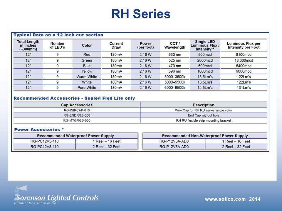 www.solico.com 2014 RH Series