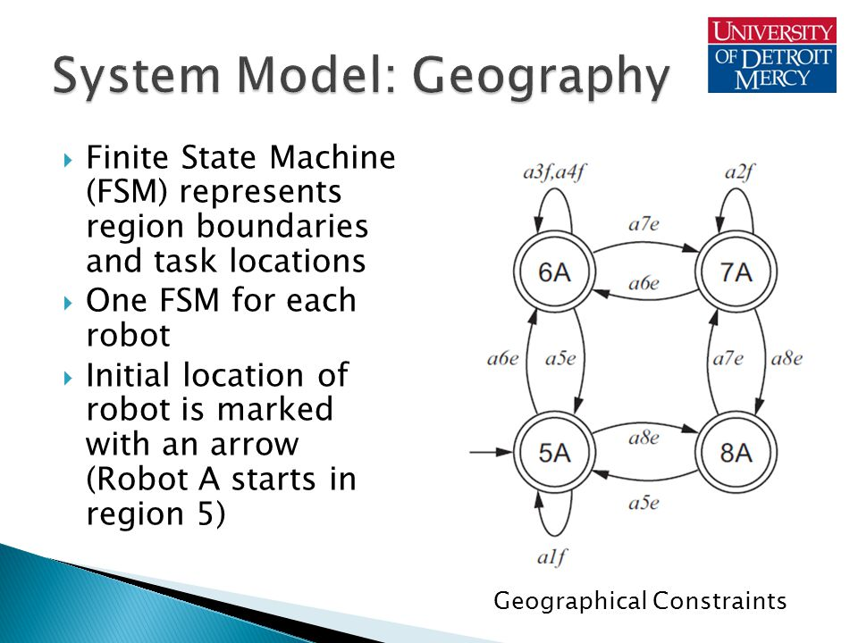  Represents the rule that the robot must finish a task before it can start another one Task Contraints