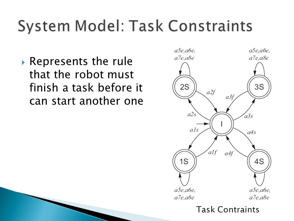  Represents the order of task completion  Task 1 before task 2 by the same robot  Task 3 before task 4 by the same robot Task Completion