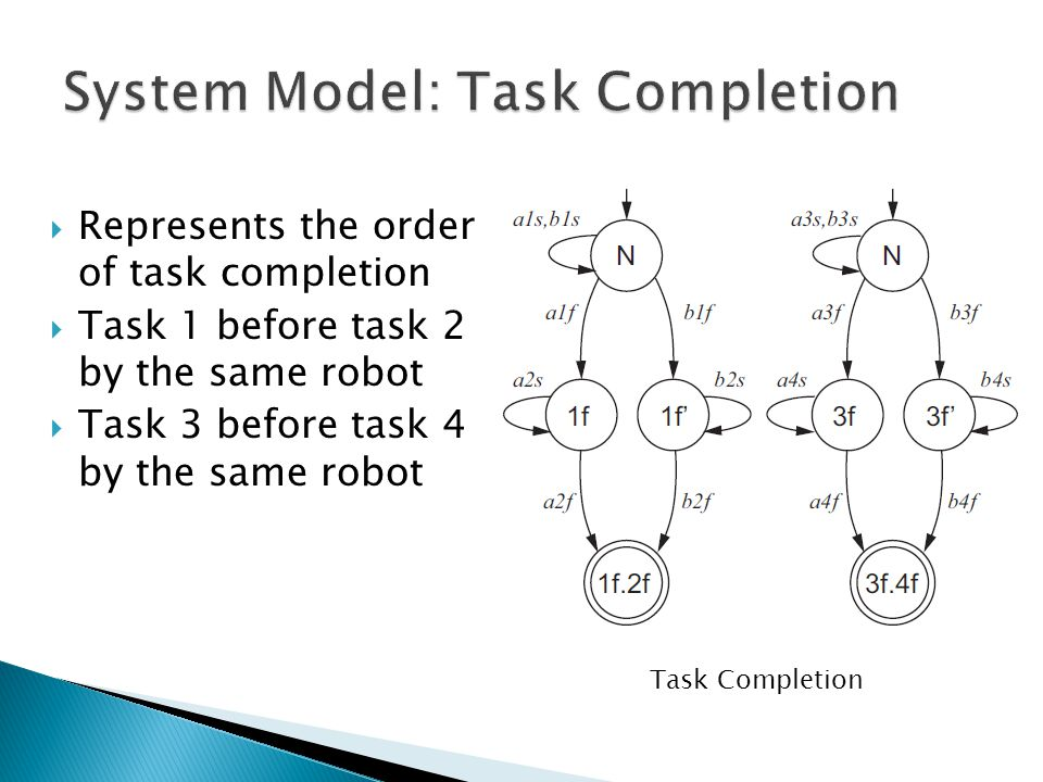  Represents the order of task completion  Task 1 before task 2 by the same robot  Task 3 before task 4 by the same robot Task Completion