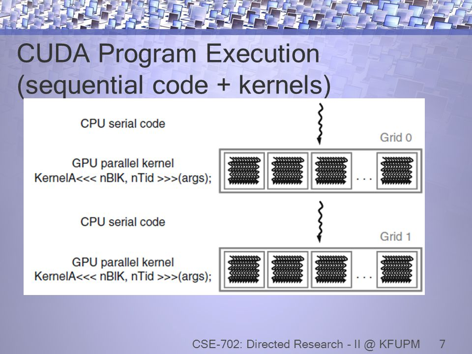 CUDA Program Execution (sequential code + kernels) 7CSE-702: Directed Research - II @ KFUPM