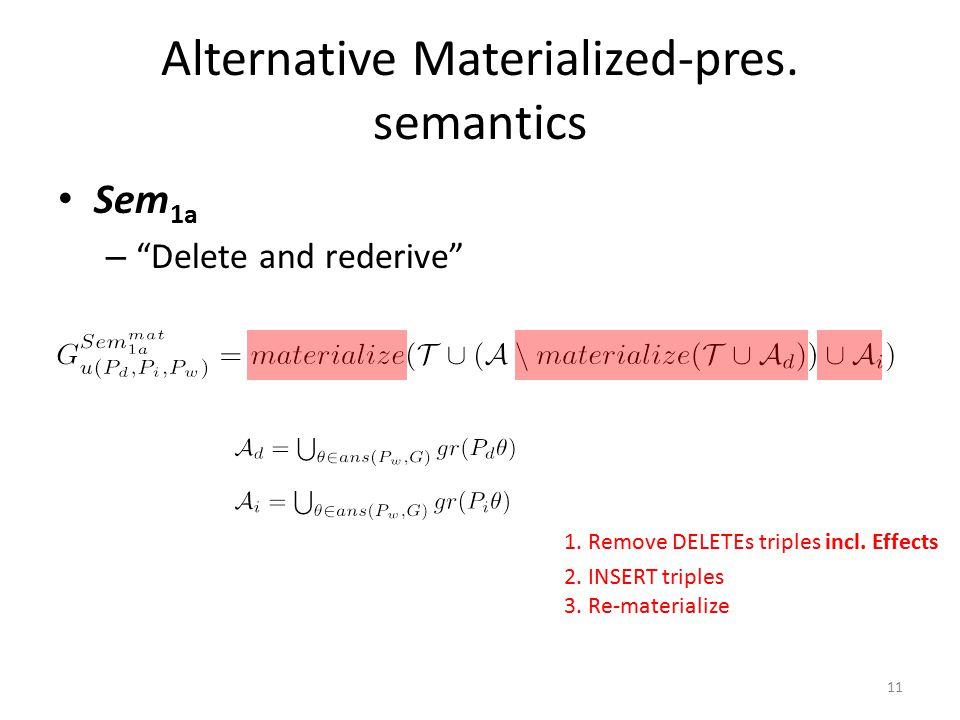 Alternative Materialized-pres. semantics Sem 1a – Delete and rederive 11 1.