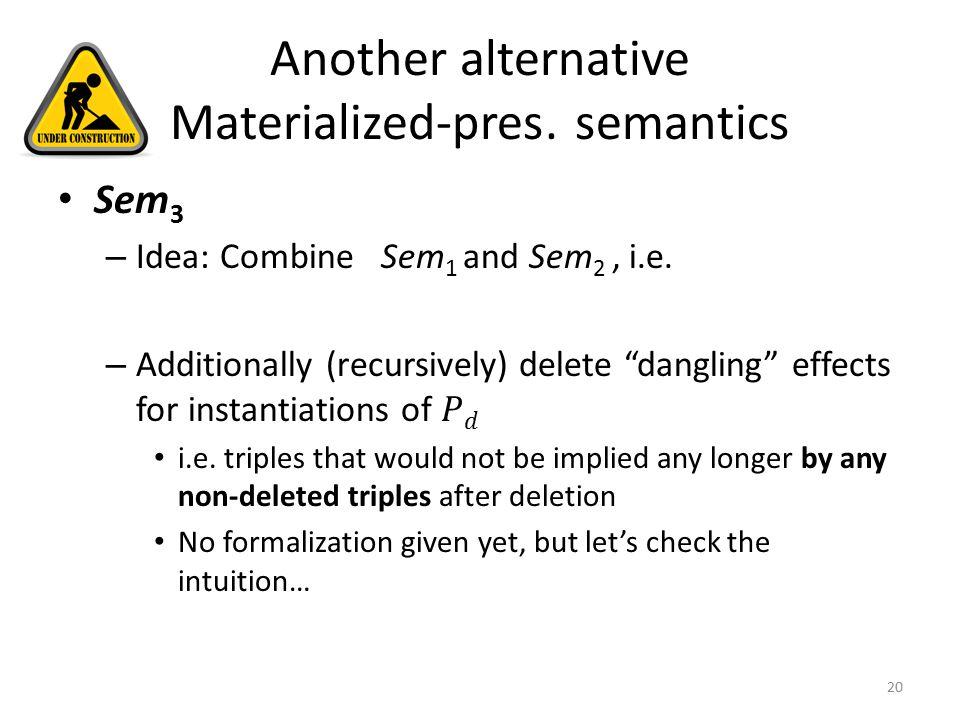Another alternative Materialized-pres. semantics Sem 3 – Idea: Combine Sem 1 and Sem 2, i.e.