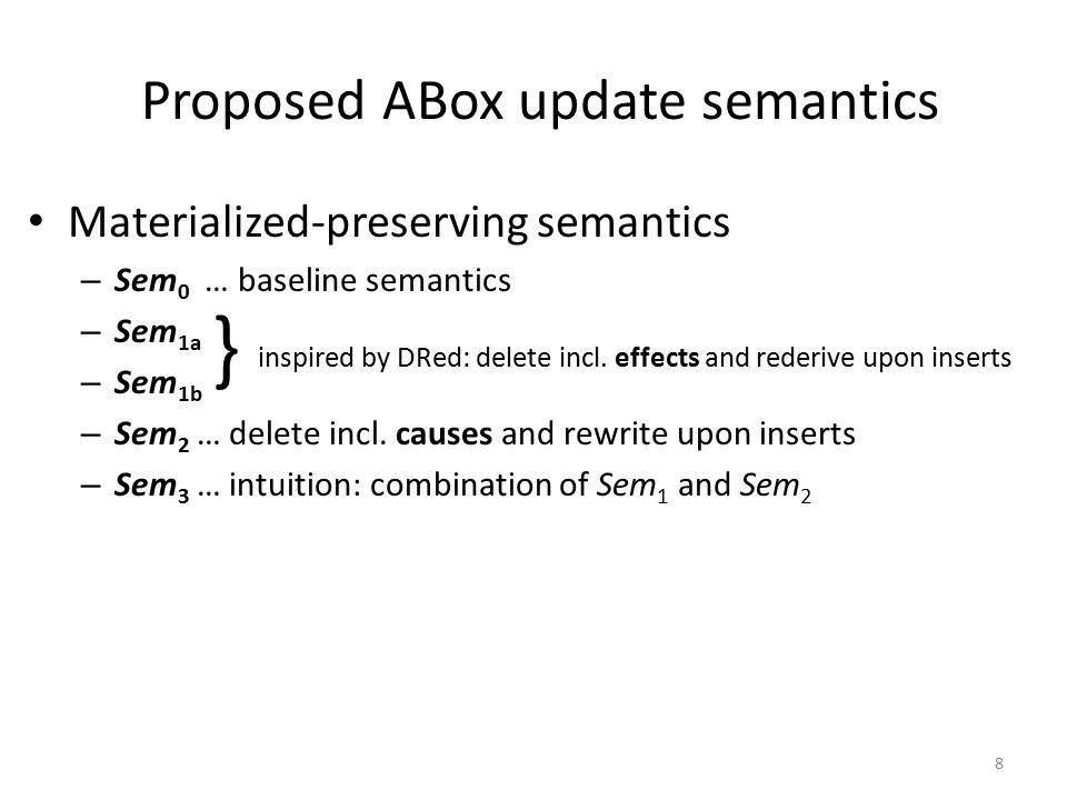 Proposed ABox update semantics Materialized-preserving semantics – Sem 0 … baseline semantics – Sem 1a – Sem 1b – Sem 2 … delete incl.
