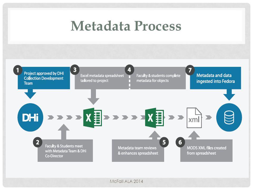 Metadata Process McFall ALA 2014