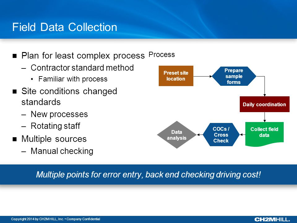Copyright 2014 by CH2M HILL, Inc. Company Confidential Field Data Collection Plan for least complex process –Contractor standard method Familiar with