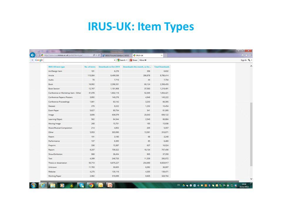 IRUS-UK: Item Types