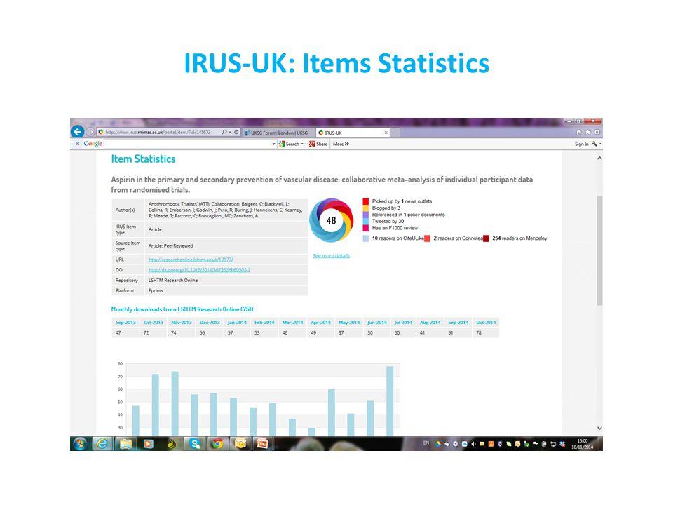 IRUS-UK: Items Statistics