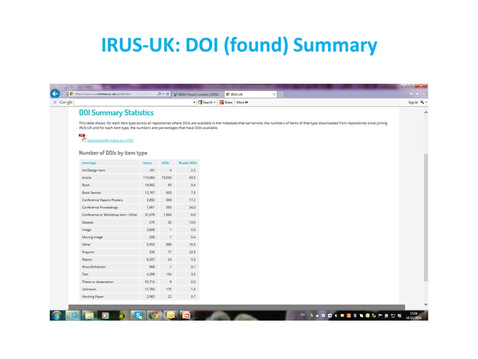 IRUS-UK: DOI (found) Summary