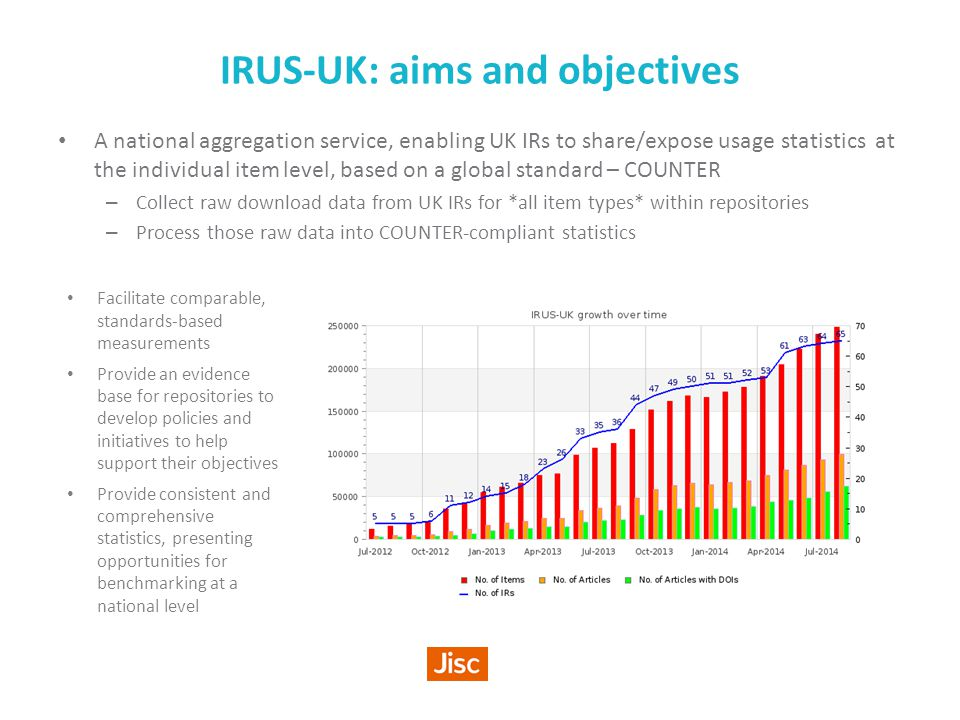 IRUS-UK: aims and objectives A national aggregation service, enabling UK IRs to share/expose usage statistics at the individual item level, based on a global standard – COUNTER – Collect raw download data from UK IRs for *all item types* within repositories – Process those raw data into COUNTER-compliant statistics Facilitate comparable, standards-based measurements Provide an evidence base for repositories to develop policies and initiatives to help support their objectives Provide consistent and comprehensive statistics, presenting opportunities for benchmarking at a national level