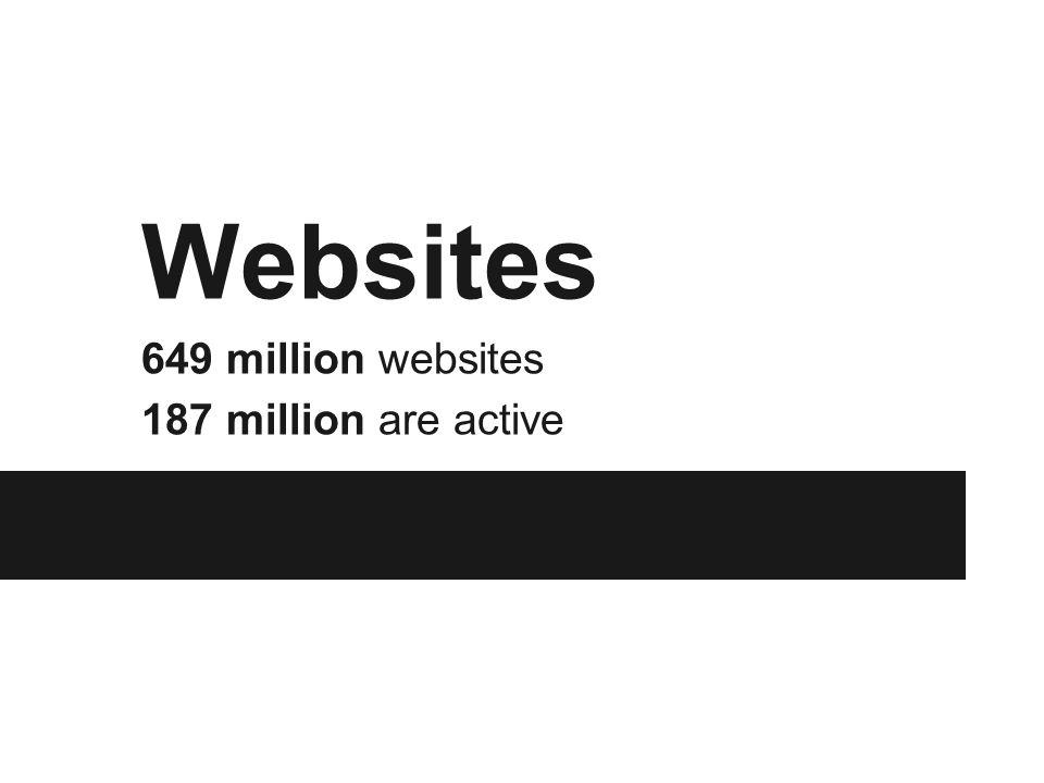 Websites 649 million websites 187 million are active