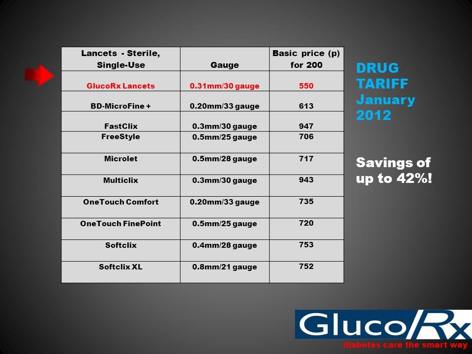 diabetes care the smart way Lancets - Sterile, Single-UseGauge Basic price (p) for 200 GlucoRx Lancets0.31mm/30 gauge550 BD-MicroFine +0.20mm/33 gauge613 FastClix0.3mm/30 gauge947 FreeStyle 0.5mm/25 gauge 706 Microlet0.5mm/28 gauge717 Multiclix0.3mm/30 gauge 943 OneTouch Comfort0.20mm/33 gauge 735 OneTouch FinePoint0.5mm/25 gauge 720 Softclix0.4mm/28 gauge 753 Softclix XL0.8mm/21 gauge 752 DRUG TARIFF January 2012 Savings of up to 42%!