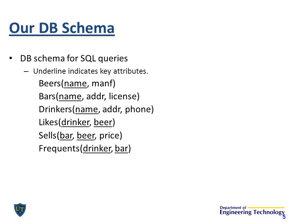 Our DB Schema DB schema for SQL queries – Underline indicates key attributes.