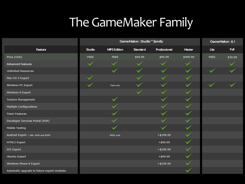 Publishing to Windows 8  The GameMaker Family The GameMaker Family