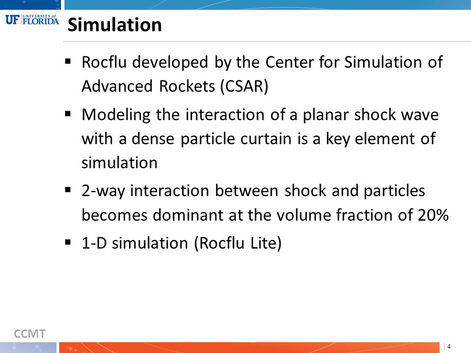 CCMT | 5 Validation of Shock Tube Simulation  Validation of the models for shock-particle interactions Experimental Data Shock Tube Simulation Validation