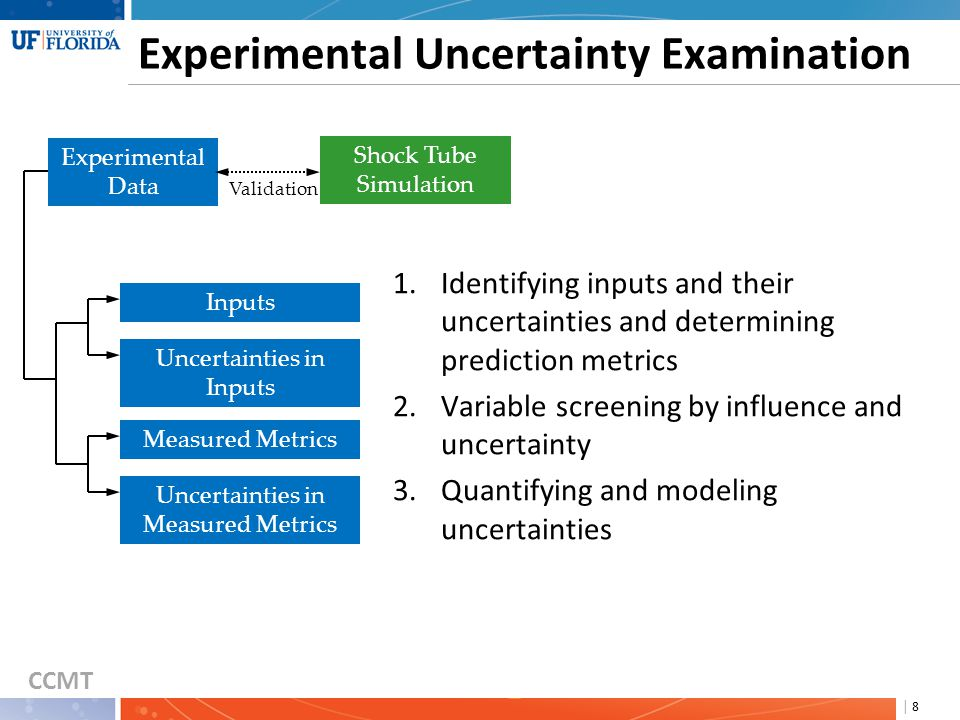 CCMT | 9 Key Uncertainties and Prediction Metrics #InputsUncertainties in Inputs 1Volume fractionMeasurement error (21%±2%) Local variation in particle curtain 2Diameter of particle Errors in distribution type / parameters 3Particle curtain thickness Variation in particle curtain thickness 4Pressure at driver section P Very small measurement noise …… # Prediction Metrics Uncertainties in Prediction Metrics 1Particle curtain location Large measurement noise 2Pressure curveVery small measurement noise …… Experimental Data Shock Tube Simulation Validation Inputs Uncertainties in Inputs Measured Metrics Uncertainties in Measured Metrics