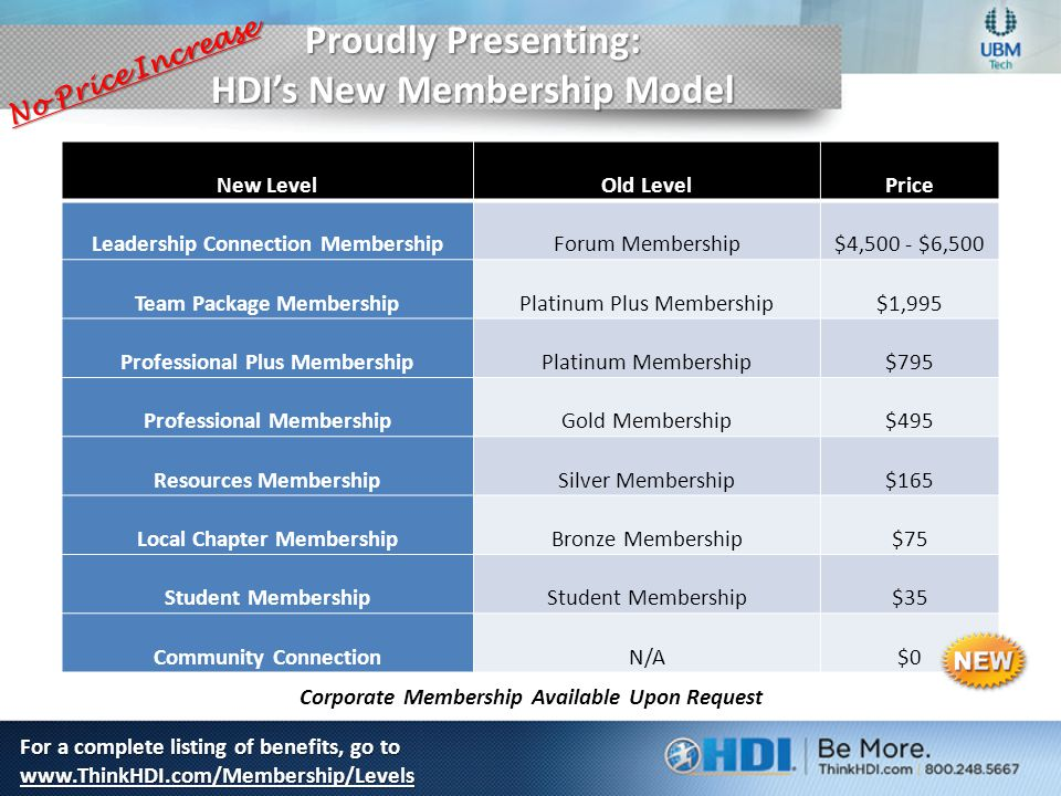 Proudly Presenting: HDI's New Membership Model For a complete listing of benefits, go to www.ThinkHDI.com/Membership/Levels No Price Increase New LevelOld LevelPrice Leadership Connection MembershipForum Membership$4,500 - $6,500 Team Package MembershipPlatinum Plus Membership$1,995 Professional Plus MembershipPlatinum Membership$795 Professional MembershipGold Membership$495 Resources MembershipSilver Membership$165 Local Chapter MembershipBronze Membership$75 Student Membership $35 Community ConnectionN/A$0 Corporate Membership Available Upon Request